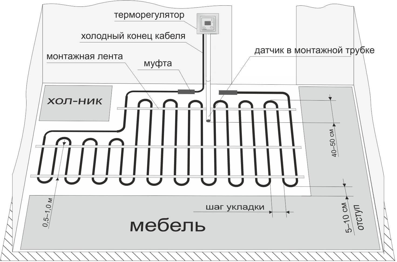 пример монтажа нагревательного кабеля в стяжку на кухне