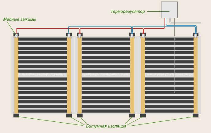 Схема подключения инфракрасной пленки